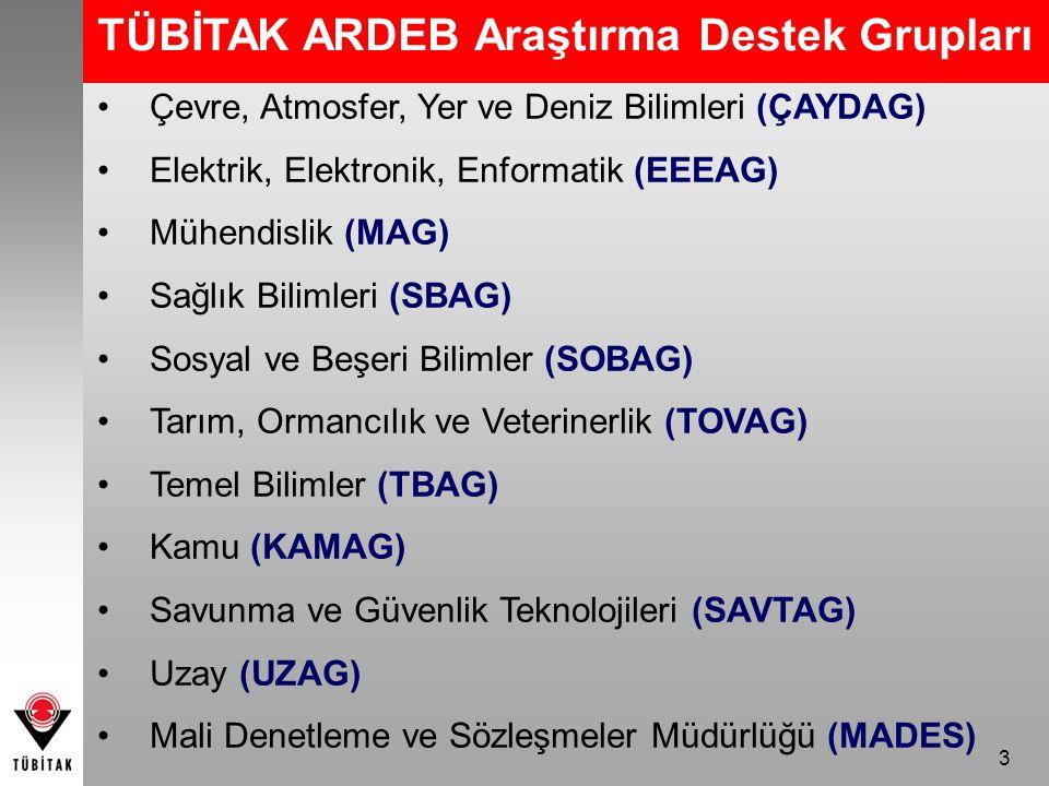44 Namık Kemal Üniversitesi Projelerinin Gruplara Göre Dağılımı (2000-2011)