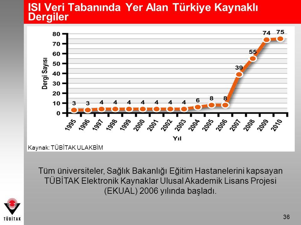 36 ISI Veri Tabanında Yer Alan Türkiye Kaynaklı Dergiler Tüm üniversiteler, Sağlık Bakanlığı Eğitim Hastanelerini kapsayan TÜBİTAK Elektronik Kaynaklar Ulusal Akademik Lisans Projesi (EKUAL) 2006 yılında başladı.