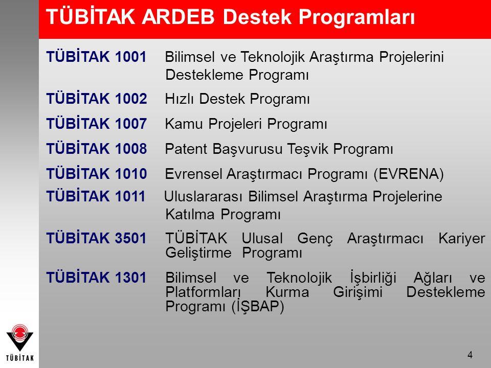 AB 7. Çerçeve Programı (2007-2013) 53.2 Milyar EURO