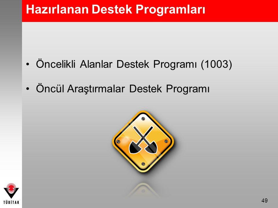 49 Hazırlanan Destek Programları Öncelikli Alanlar Destek Programı (1003) Öncül Araştırmalar Destek Programı