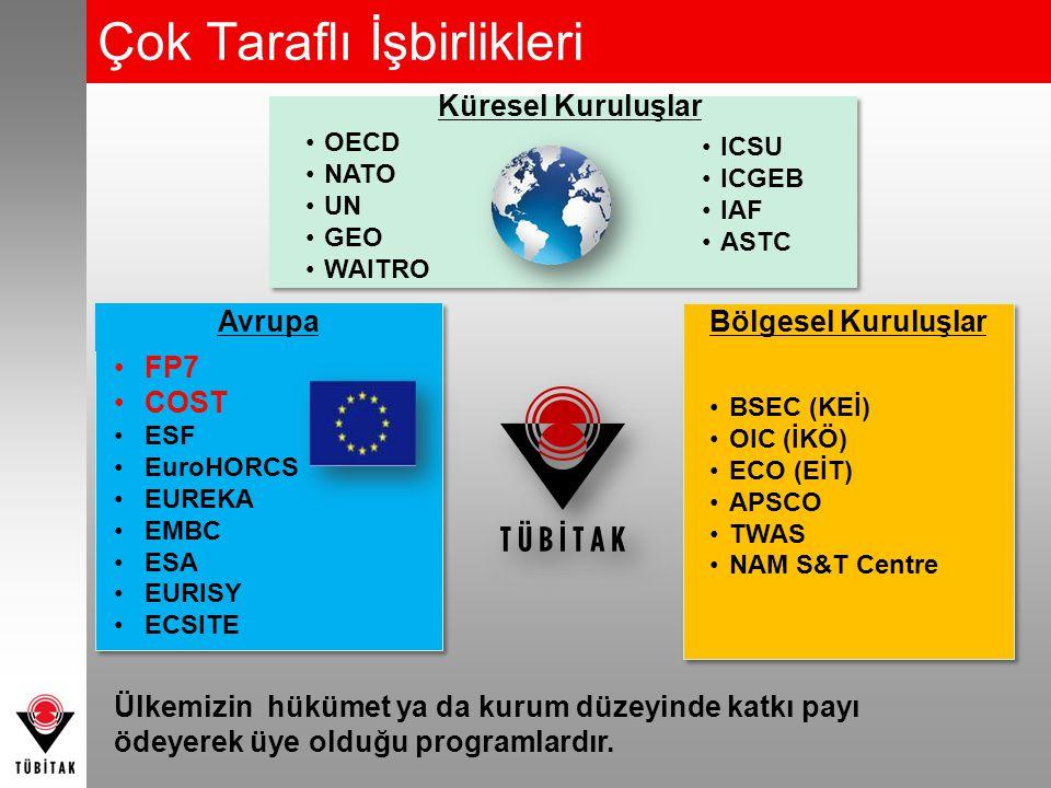 Çok Taraflı İşbirlikleri BSEC (KEİ) OIC (İKÖ) ECO (EİT) APSCO TWAS NAM S&T Centre Bölgesel Kuruluşlar ICSU ICGEB IAF ASTC OECD NATO UN GEO WAITRO Küresel Kuruluşlar FP7 COST ESF EuroHORCS EUREKA EMBC ESA EURISY ECSITE Avrupa Ülkemizin hükümet ya da kurum düzeyinde katkı payı ödeyerek üye olduğu programlardır.