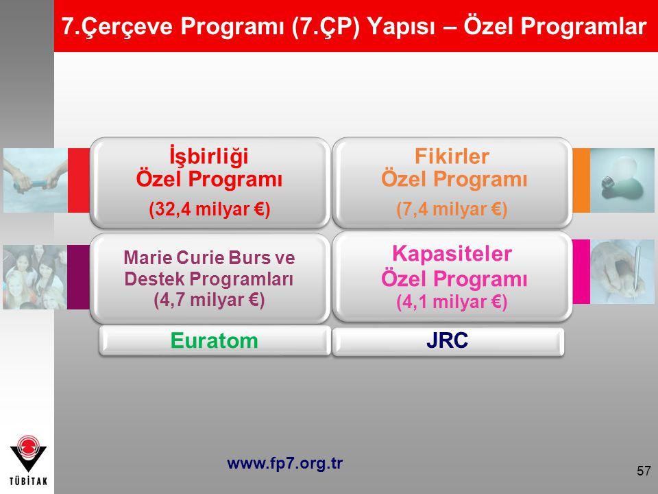7.Çerçeve Programı (7.ÇP) Yapısı – Özel Programlar İşbirliği Özel Programı (32,4 milyar €) Fikirler Özel Programı (7,4 milyar €) Marie Curie Burs ve Destek Programları (4,7 milyar €) Kapasiteler Özel Programı (4,1 milyar €) Euratom JRC 57 www.fp7.org.tr