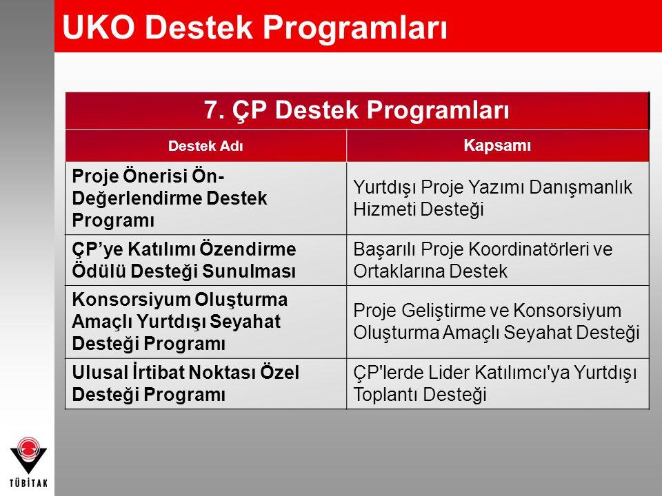 UKO Destek Programları 7.