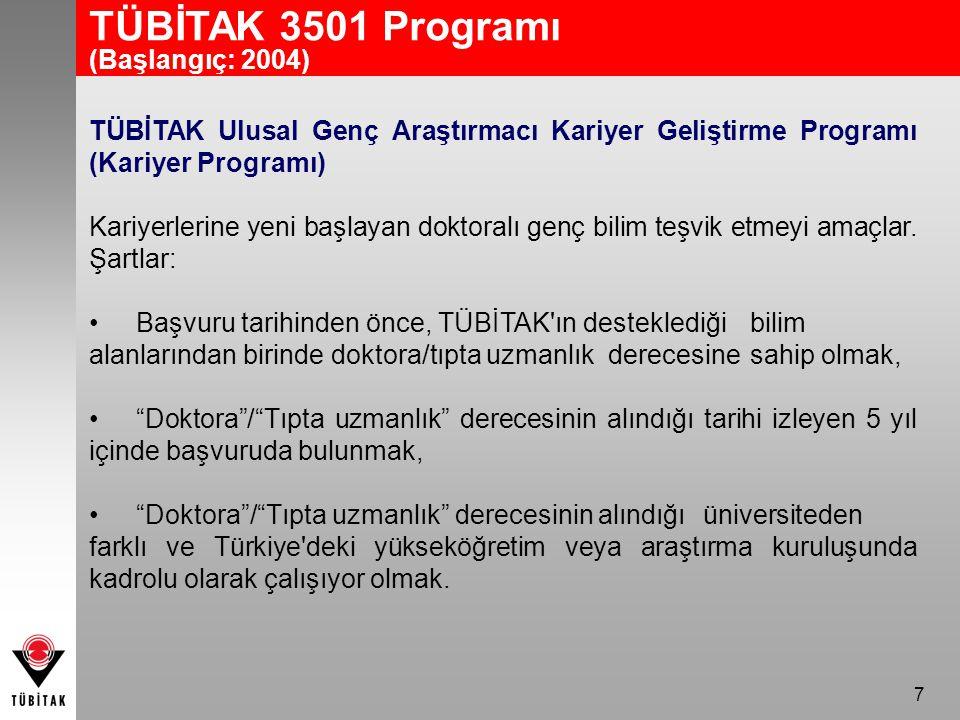 Ulusal İrtibat Noktaları TÜBİTAK 7.ÇP'nın koordinasyonundan sorumlu kuruluştur.