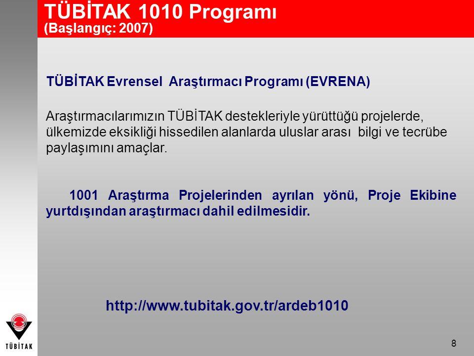 69 TEŞEKKÜR EDERİM www.tubitak.gov.tr/ardebtoplanti