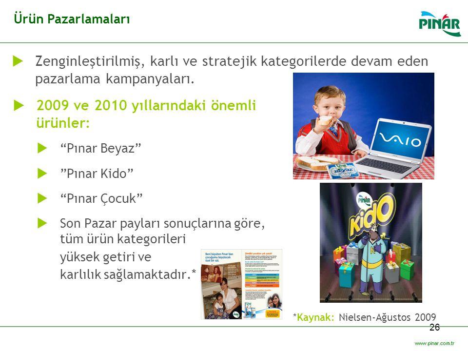"""26 Ürün Pazarlamaları  2009 ve 2010 yıllarındaki önemli ürünler:  """"Pınar Beyaz""""  """"Pınar Kido""""  """"Pınar Çocuk""""  Son Pazar payları sonuçlarına göre,"""