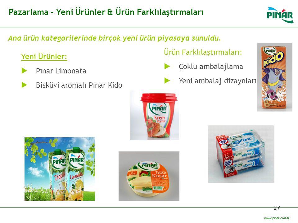 27 Pazarlama – Yeni Ürünler & Ürün Farklılaştırmaları Ürün Farklılaştırmaları:  Çoklu ambalajlama  Yeni ambalaj dizaynları Yeni Ürünler:  Pınar Lim