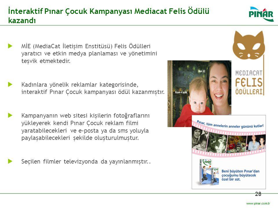 28 İnteraktif Pınar Çocuk Kampanyası Mediacat Felis Ödülü kazandı  MİE (MediaCat İletişim Enstitüsü) Felis Ödülleri yaratıcı ve etkin medya planlamas