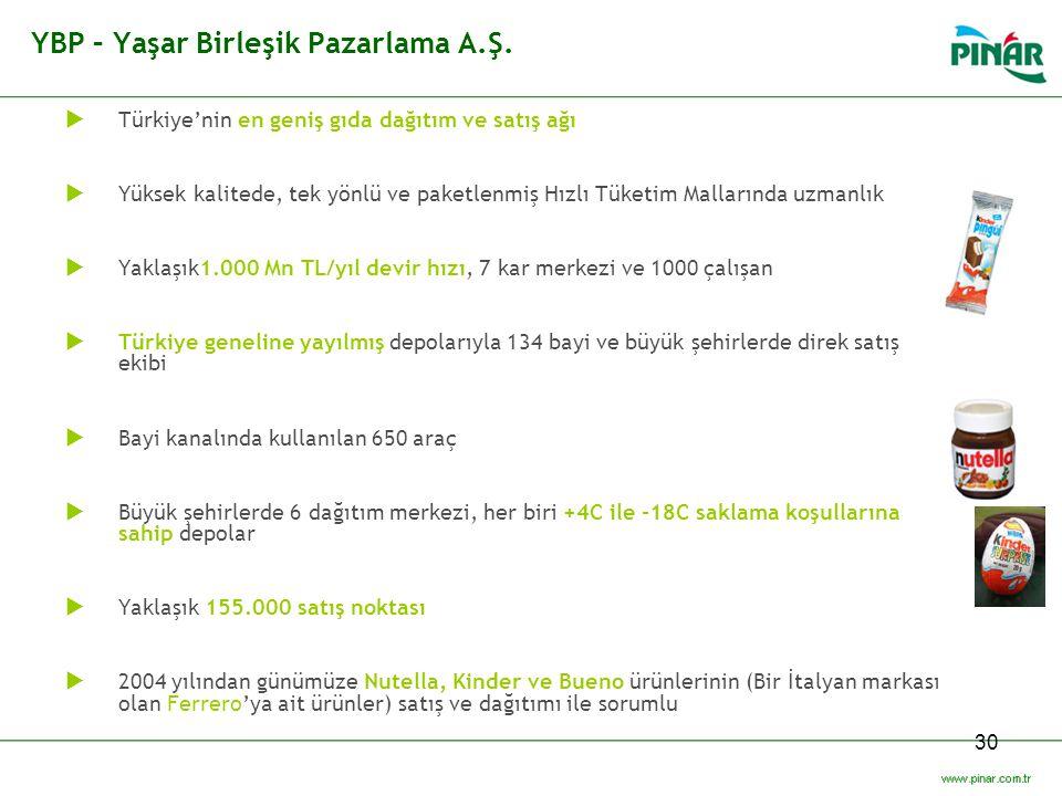 30 YBP – Yaşar Birleşik Pazarlama A.Ş.  Türkiye'nin en geniş gıda dağıtım ve satış ağı  Yüksek kalitede, tek yönlü ve paketlenmiş Hızlı Tüketim Mall