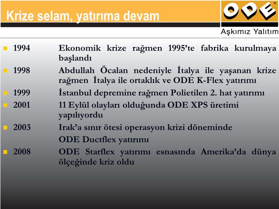 1994Ekonomik krize rağmen 1995'te fabrika kurulmaya başlandı 1998Abdullah Öcalan nedeniyle İtalya ile yaşanan krize rağmen İtalya ile ortaklık ve ODE K-Flex yatırımı 1999İstanbul depremine rağmen Polietilen 2.