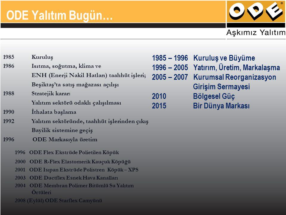 1985 Kuruluş 1986 Isıtma, soğutma, klima ve ENH (Enerji Nakil Hatları) taahhüt işleri; Beşiktaş'ta satış mağazası açılışı 1988 Stratejik karar: Yalıtım sektörü odaklı çalışılması 1990 İthalata başlama 1992 Yalıtım sektöründe, taahhüt işlerinden çıkış Bayilik sistemine geçiş 1996 ODE Markasıyla üretim 1996 ODE Flex Ekstrüde Polietilen Köpük 2000 ODE R-Flex Elastomerik Kauçuk Köpüğü 2001 ODE Isıpan Ekstrüde Polistren Köpük – XPS 2003 ODE Ductflex Esnek Hava Kanalları 2004 ODE Membran Polimer Bitümlü Su Yalıtım Örtüleri 2008 (Eylül) ODE Starflex Camyünü 1985 – 1996 Kuruluş ve Büyüme 1996 – 2005 Yatırım, Üretim, Markalaşma 2005 – 2007 Kurumsal Reorganizasyon Girişim Sermayesi 2010 Bölgesel Güç 2015 Bir Dünya Markası ODE Yalıtım Bugün…