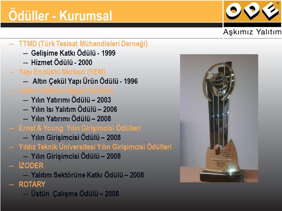 ― TTMD (Türk Tesisat Mühendisleri Derneği) ― Gelişime Katkı Ödülü - 1999 ― Hizmet Ödülü - 2000 ― Yapı Endüstri Merkezi (YEM) ― Altın Çekül Yapı Ürün Ödülü - 1996 ― Yalıtım Sektörü Başarı Ödülleri ― Yılın Yatırımı Ödülü – 2003 ― Yılın Isı Yalıtım Ödülü – 2006 ― Yılın Yatırımı Ödülü – 2008 ― Ernst & Young Yılın Girişimcisi Ödülleri ― Yılın Girişimcisi Ödülü – 2008 ― Yıldız Teknik Üniversitesi Yılın Girişimcisi Ödülleri ― Yılın Girişimcisi Ödülü – 2008 ― İZODER ― Yalıtım Sektörüne Katkı Ödülü – 2008 ― ROTARY ― Üstün Çalışma Ödülü – 2008 Ödüller - Kurumsal