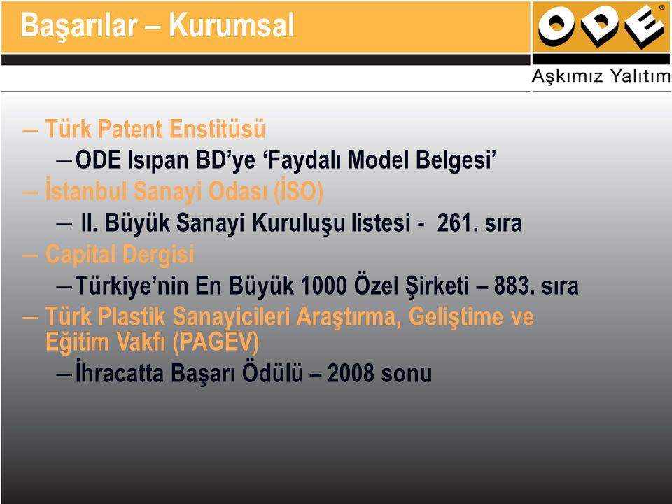 ― Türk Patent Enstitüsü ― ODE Isıpan BD'ye 'Faydalı Model Belgesi' ― İstanbul Sanayi Odası (İSO) ― II.