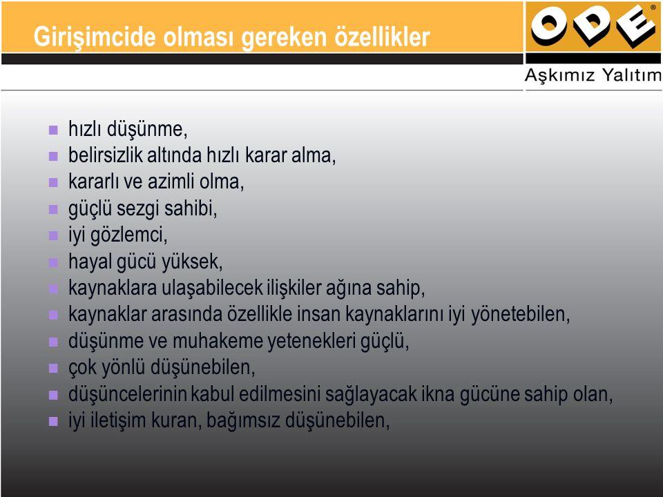 - İşi büyütmek değil; geliştirmek önemlidir - Taşeronluktan ticarete - Satıcılıktan ithalatçılığa - İthalatçılıktan yatırımcılığa - Yatırımcılıktan üretime - Üretimden markalaşmaya - Markalaşmaktan kurumsallaşmaya - Türkiye ölçeğini aşmak hedefiyle sürdürülebilir kurumsal gelişim stratejisi - Yalıtım malzemesi üretimi konusunda - 2008 sonu itibarıyla Türkiye'de en geniş üretim gamına sahip firma - Dünya çapında en geniş üretim gamına sahip firma olma hedefi Taşeronluktan Satıcılığa