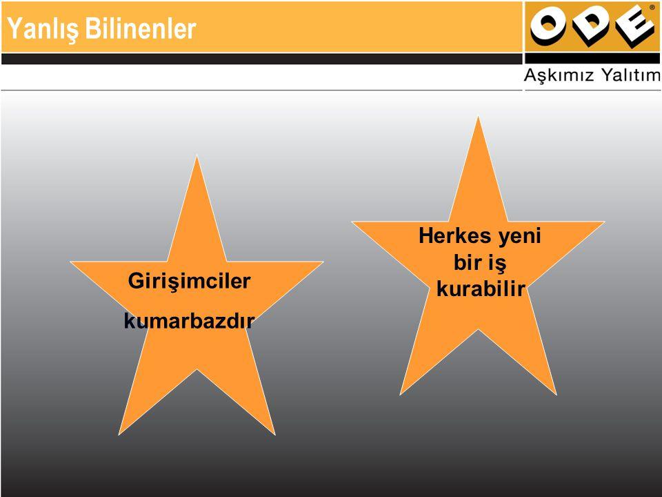 Türkiye'de Girişimcilik Her 100 Kişiden Şirket Kuran Yeni Kurulan İşyerlerinin Tüm İşletmelere Oranı Kadın / Erkek Girişimci Oranı Meksika18,7 İrlanda12 ABD11,7 Türkiye4,6 OECD% 11 – 17 Türkiye% 3,6 29 ÜlkedeErkekler 2 Kat Türkiye'deErkekler 29 Kat
