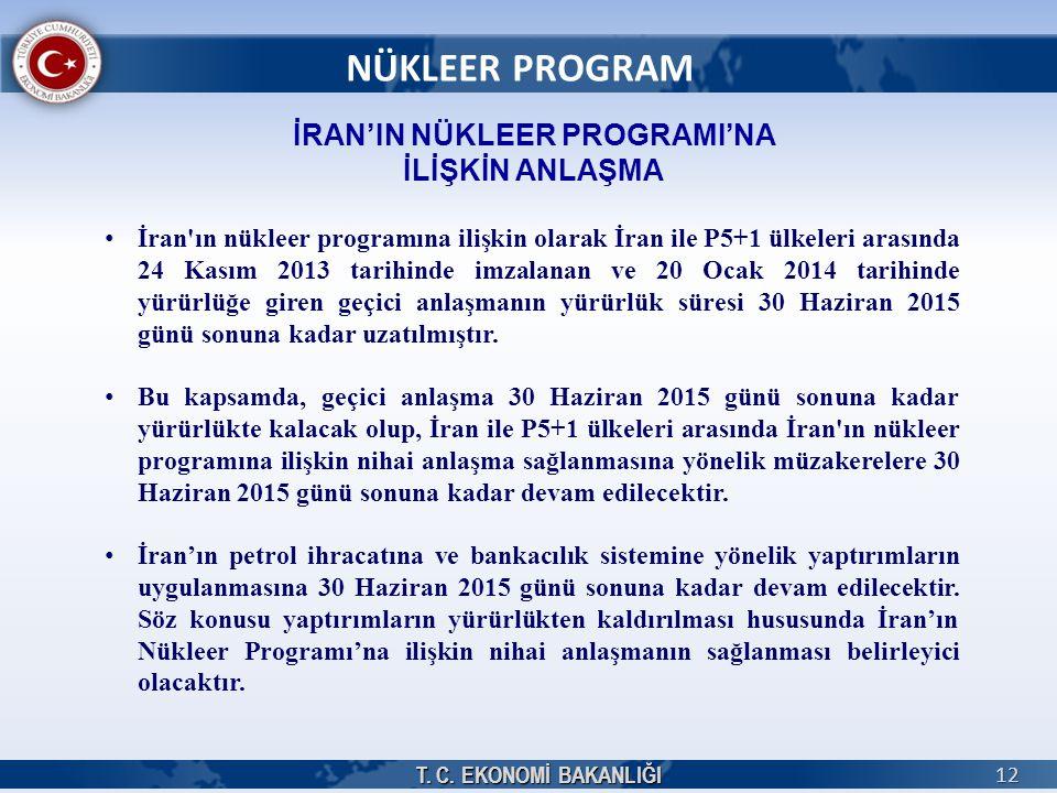 T. C. EKONOMİ BAKANLIĞI 12 NÜKLEER PROGRAM İRAN'IN NÜKLEER PROGRAMI'NA İLİŞKİN ANLAŞMA İran'ın nükleer programına ilişkin olarak İran ile P5+1 ülkeler