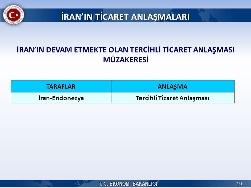 T. C. EKONOMİ BAKANLIĞI 19 İRAN'IN DEVAM ETMEKTE OLAN TERCİHLİ TİCARET ANLAŞMASI MÜZAKERESİ TARAFLARANLAŞMA İran-EndonezyaTercihli Ticaret Anlaşması İ