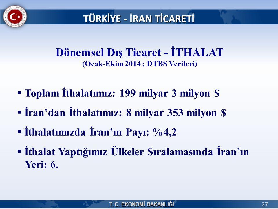 T. C. EKONOMİ BAKANLIĞI 27 TÜRKİYE - İRAN TİCARETİ Dönemsel Dış Ticaret - İTHALAT (Ocak-Ekim 2014 ; DTBS Verileri)  Toplam İthalatımız: 199 milyar 3