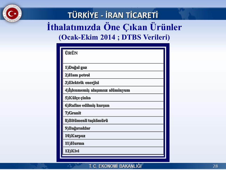 T. C. EKONOMİ BAKANLIĞI 28 TÜRKİYE - İRAN TİCARETİ İthalatımızda Öne Çıkan Ürünler (Ocak-Ekim 2014 ; DTBS Verileri)