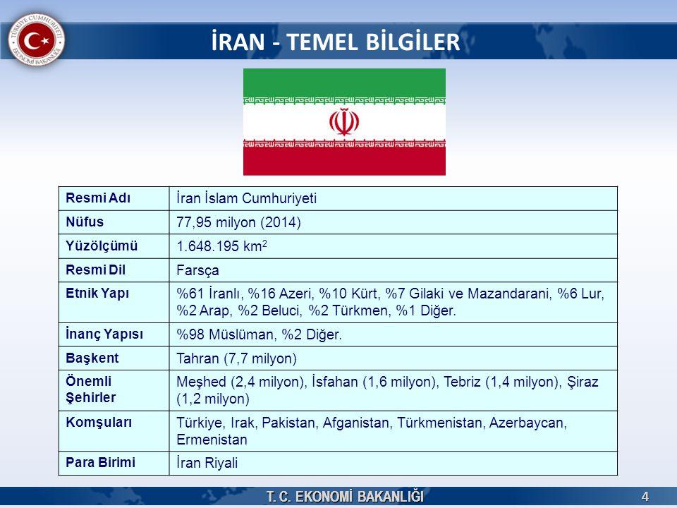 T. C. EKONOMİ BAKANLIĞI 4 4 İRAN - TEMEL BİLGİLER Resmi Adı İran İslam Cumhuriyeti Nüfus 77,95 milyon (2014) Yüzölçümü 1.648.195 km 2 Resmi Dil Farsça