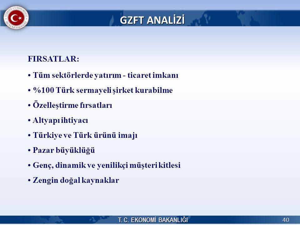 T. C. EKONOMİ BAKANLIĞI 40 GZFT ANALİZİ FIRSATLAR: Tüm sektörlerde yatırım - ticaret imkanı %100 Türk sermayeli şirket kurabilme Özelleştirme fırsatla