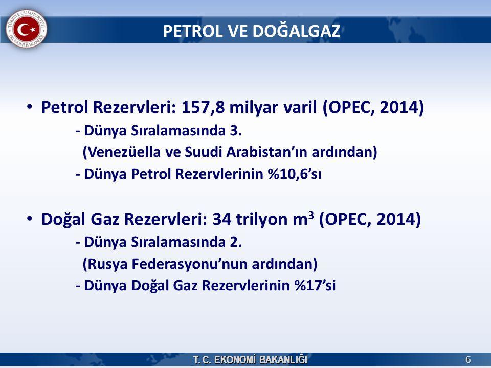 T. C. EKONOMİ BAKANLIĞI 6 6 PETROL VE DOĞALGAZ Petrol Rezervleri: 157,8 milyar varil (OPEC, 2014) - Dünya Sıralamasında 3. (Venezüella ve Suudi Arabis