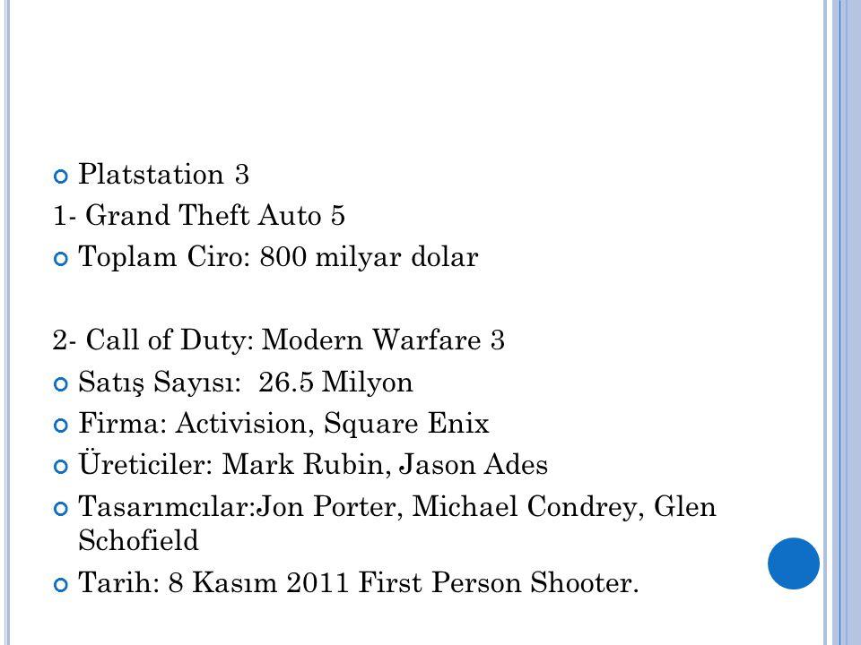Platstation 3 1- Grand Theft Auto 5 Toplam Ciro: 800 milyar dolar 2- Call of Duty: Modern Warfare 3 Satış Sayısı: 26.5 Milyon Firma: Activision, Squar