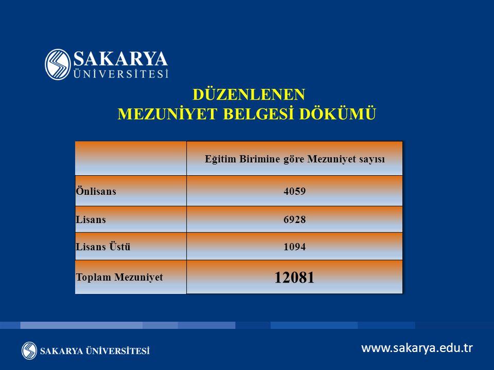 www.sakarya.edu.tr DÜZENLENEN MEZUNİYET BELGESİ DÖKÜMÜ