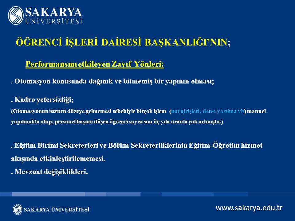 www.sakarya.edu.tr ÖĞRENCİ İŞLERİ DAİRESİ BAŞKANLIĞI'NIN; Performansını etkileyen Zayıf Yönleri:. Otomasyon konusunda dağınık ve bitmemiş bir yapının