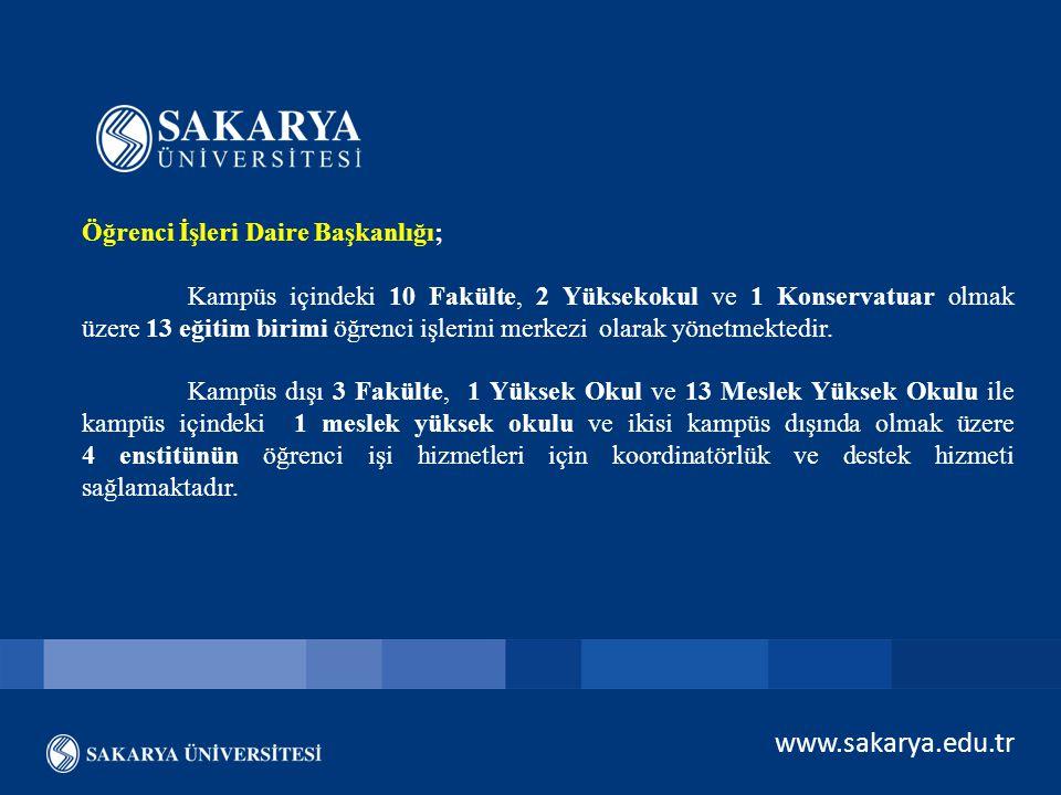 www.sakarya.edu.tr Öğrenci İşleri Daire Başkanlığı; Kampüs içindeki 10 Fakülte, 2 Yüksekokul ve 1 Konservatuar olmak üzere 13 eğitim birimi öğrenci iş