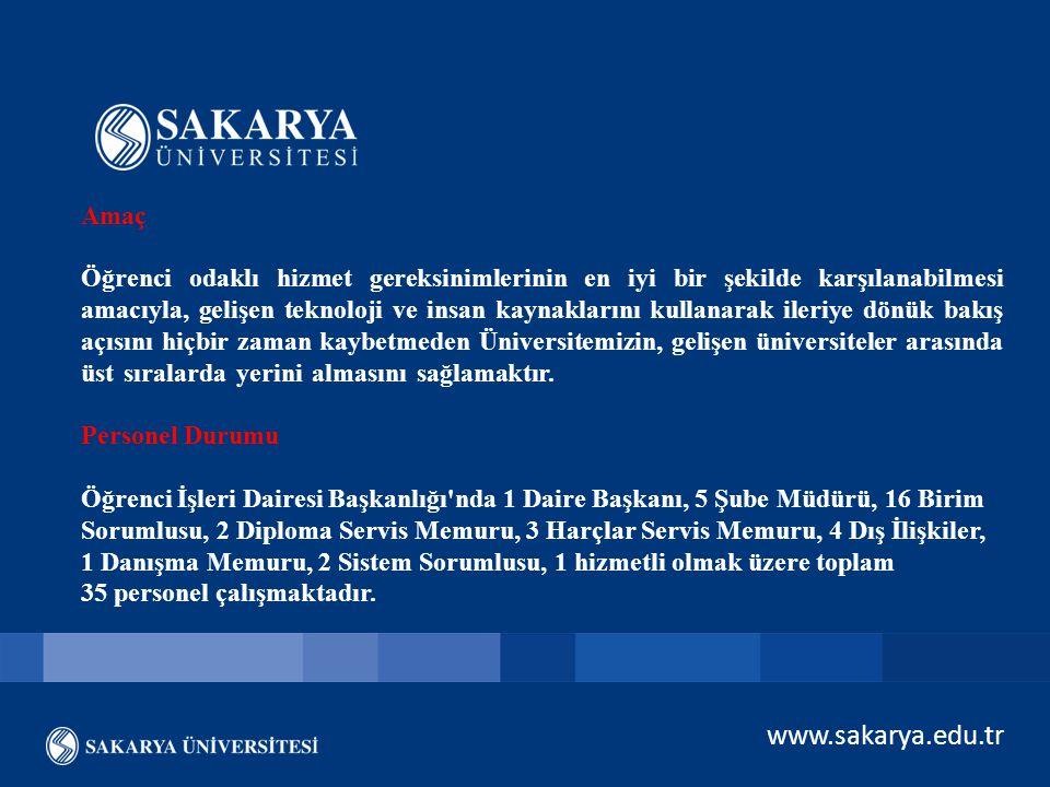 www.sakarya.edu.tr Amaç Öğrenci odaklı hizmet gereksinimlerinin en iyi bir şekilde karşılanabilmesi amacıyla, gelişen teknoloji ve insan kaynaklarını