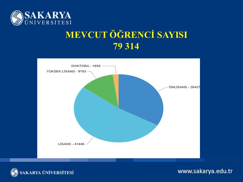www.sakarya.edu.tr MEVCUT ÖĞRENCİ SAYISI 79 314