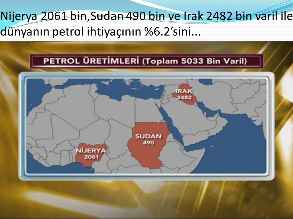 Nijerya 2061 bin,Sudan 490 bin ve Irak 2482 bin varil ile dünyanın petrol ihtiyaçının %6.2'sini...