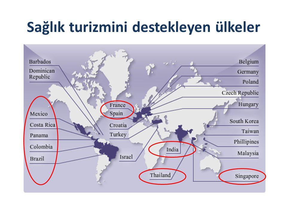 Sağlık turizmini destekleyen ülkeler