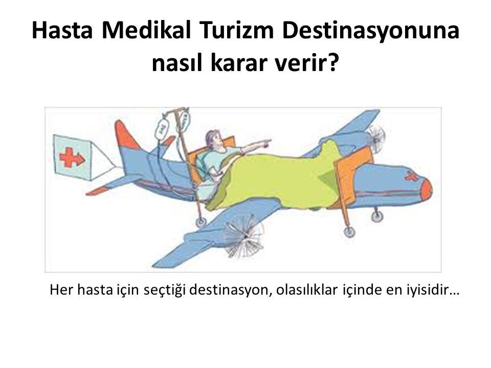 Hasta Medikal Turizm Destinasyonuna nasıl karar verir? Her hasta için seçtiği destinasyon, olasılıklar içinde en iyisidir…