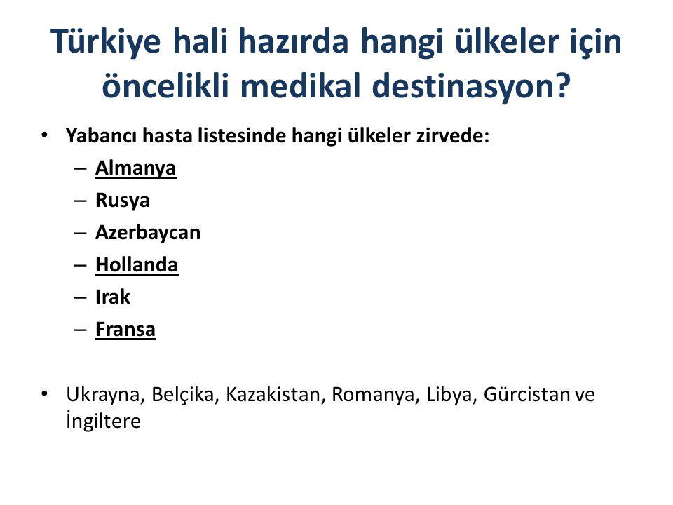 Türkiye hali hazırda hangi ülkeler için öncelikli medikal destinasyon? Yabancı hasta listesinde hangi ülkeler zirvede: – Almanya – Rusya – Azerbaycan