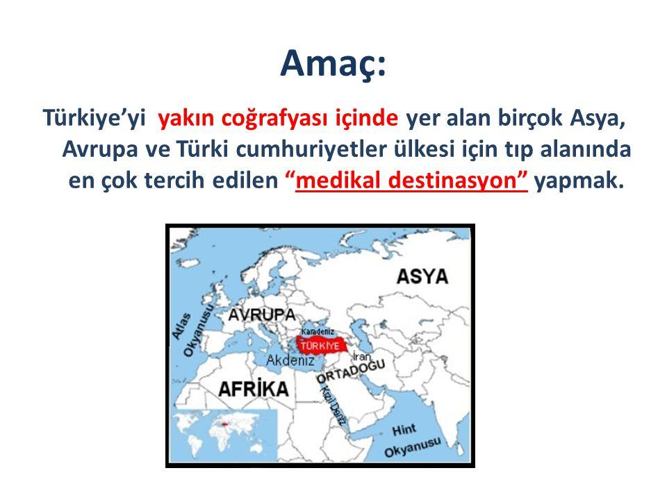 """Amaç: Türkiye'yi yakın coğrafyası içinde yer alan birçok Asya, Avrupa ve Türki cumhuriyetler ülkesi için tıp alanında en çok tercih edilen """"medikal de"""