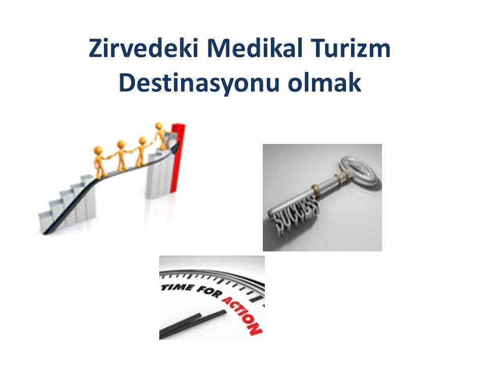 Zirvedeki Medikal Turizm Destinasyonu olmak