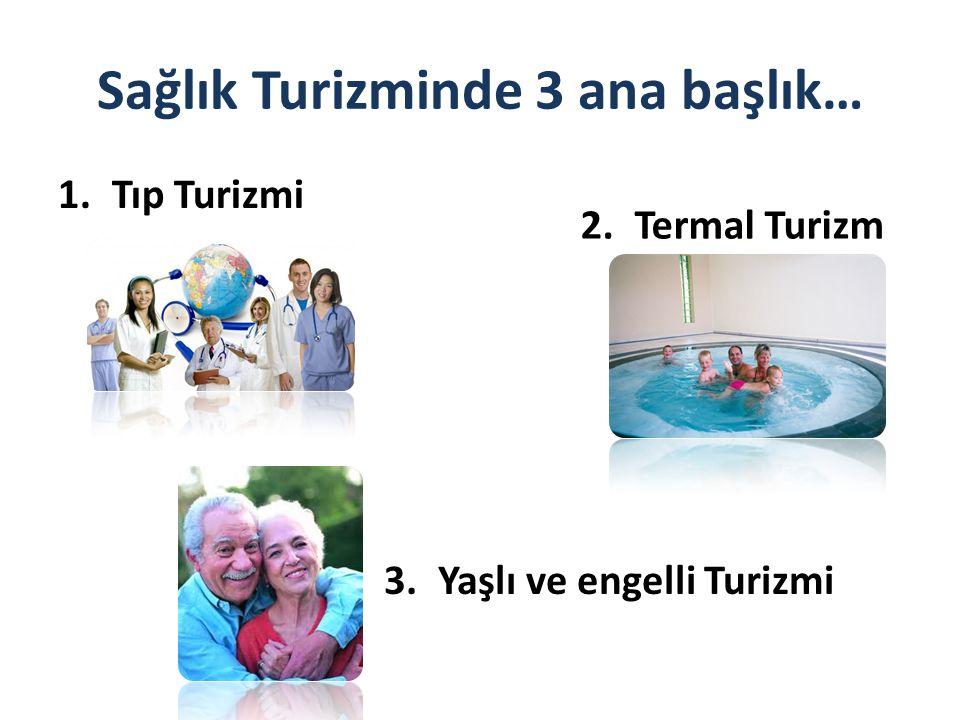Sağlık Turizminde 3 ana başlık… 1.Tıp Turizmi 2.Termal Turizm 3.Yaşlı ve engelli Turizmi
