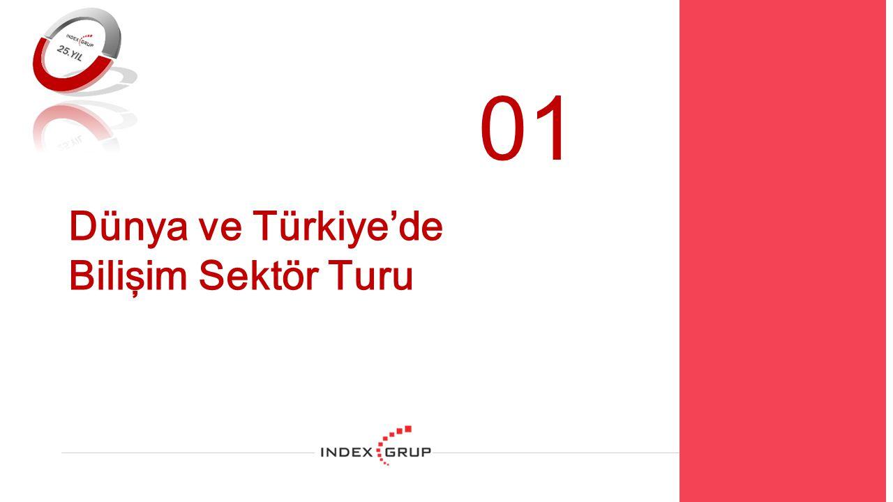 01 Dünya ve Türkiye'de Bilişim Sektör Turu