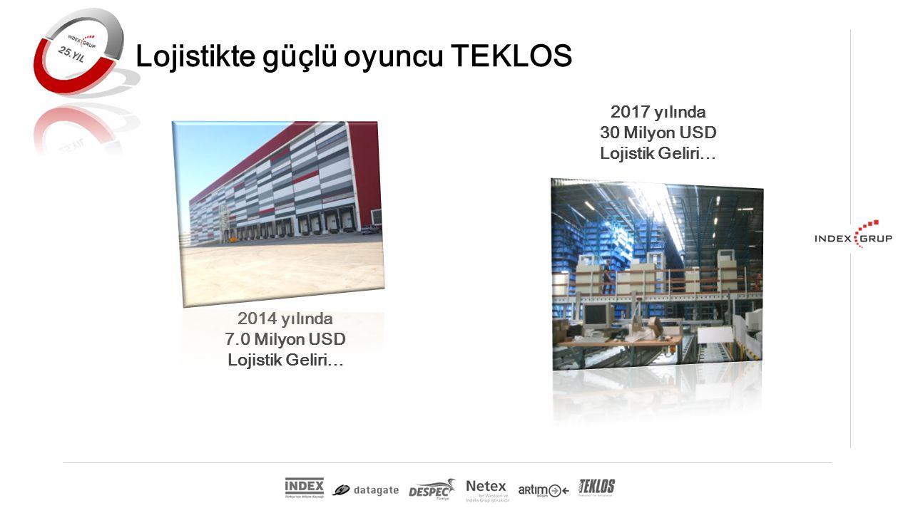 2014 yılında 7.0 Milyon USD Lojistik Geliri… Lojistikte güçlü oyuncu TEKLOS 2017 yılında 30 Milyon USD Lojistik Geliri…