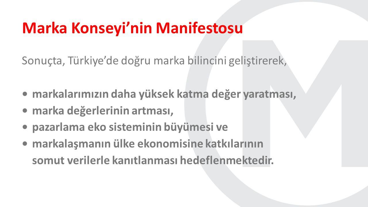 Marka Konseyi'nin Manifestosu Sonuçta, Türkiye'de doğru marka bilincini geliştirerek, markalarımızın daha yüksek katma değer yaratması, marka değerler