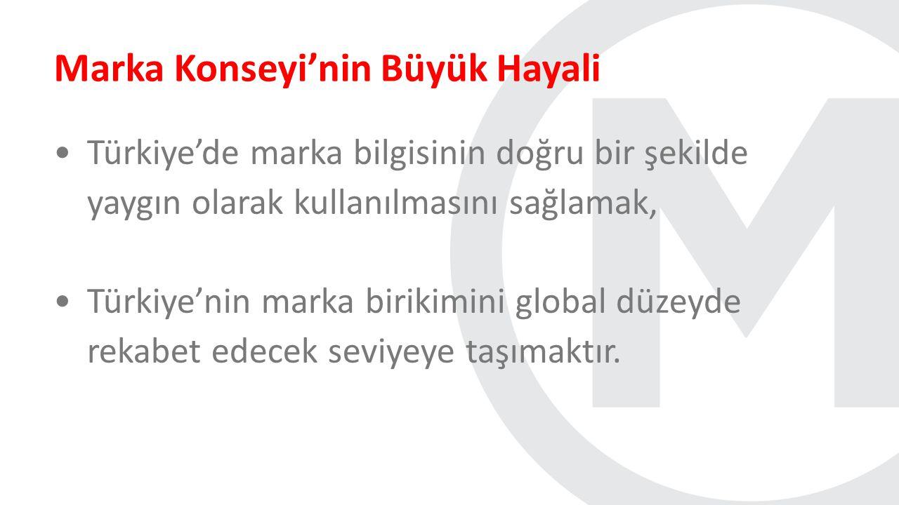 Marka Konseyi'nin Büyük Hayali Türkiye'de marka bilgisinin doğru bir şekilde yaygın olarak kullanılmasını sağlamak, Türkiye'nin marka birikimini globa