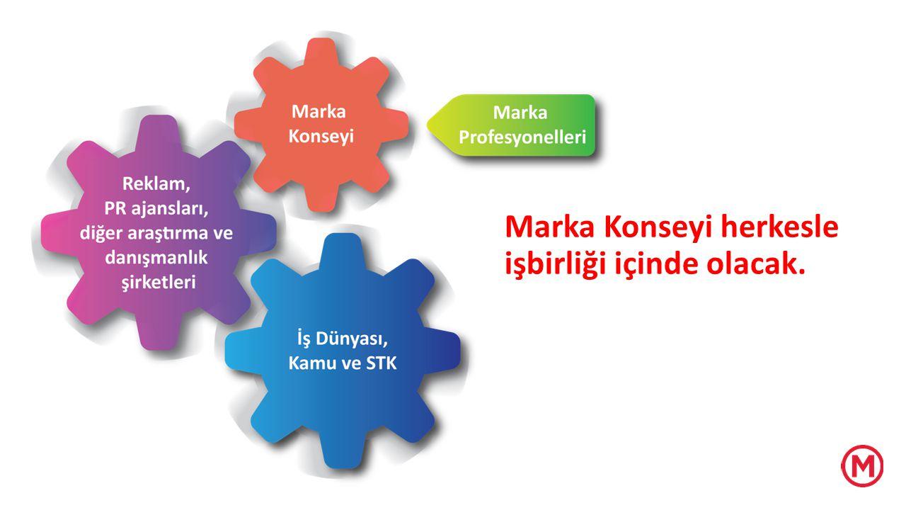 Marka Konseyi herkesle işbirliği içinde olacak.