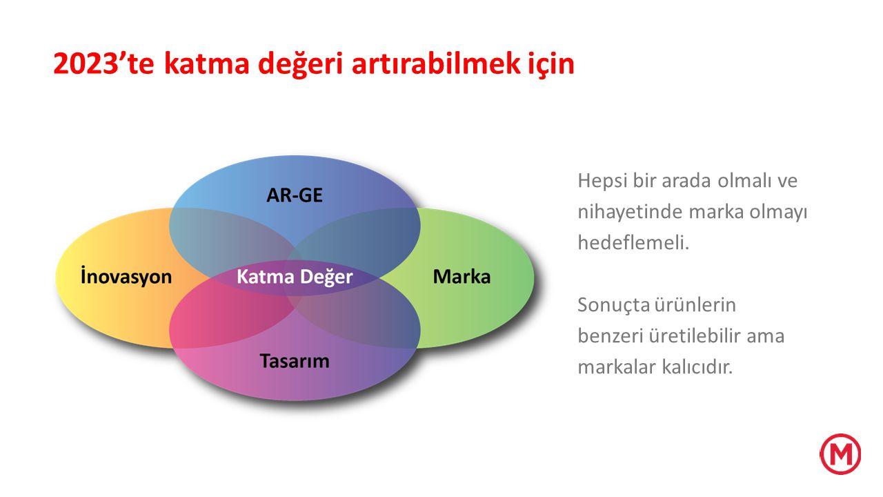 76.7 milyon dinamik nüfus, 820 milyar dolar milli gelir, Yaklaşık 400 milyar dolar dış ticaret hacmi (2013 verileriyle) Diğer yandan Türkiye'nin ülke olarak marka değeri Brand Finance 2014 verilerine göre 751 milyar dolar Marka değeri açısından dünyada 19'uncu, Avrupa'da 9'uncu sırada.