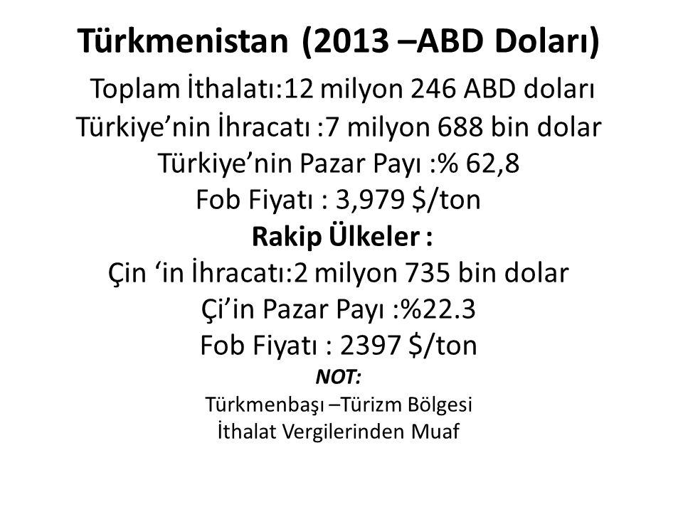 Türkmenistan (2013 –ABD Doları) Toplam İthalatı:12 milyon 246 ABD doları Türkiye'nin İhracatı :7 milyon 688 bin dolar Türkiye'nin Pazar Payı :% 62,8 F