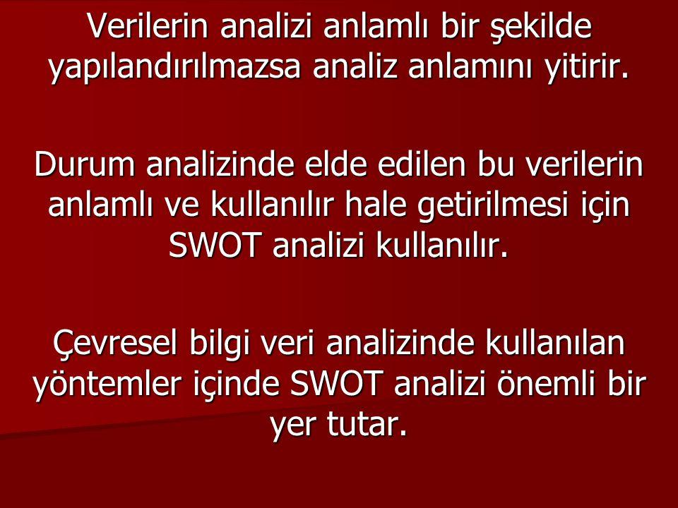 SWOT analizinin temel yararları Basitlik Düşük maliyet Esneklik Bütünleşme ve sentez İşbirliği