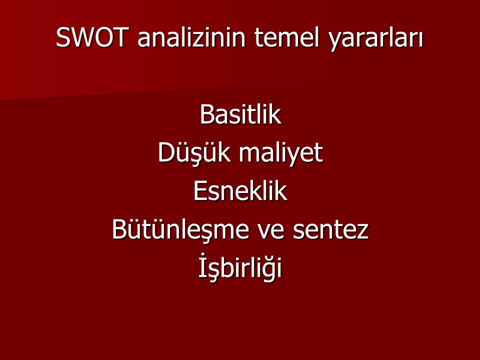 SWOT matrisin analizi SWOT matrisi dört hücreli bilgi kategorize etmek için kullanılan SWOT analizinin yapılmasını sağlayan bir matristir.