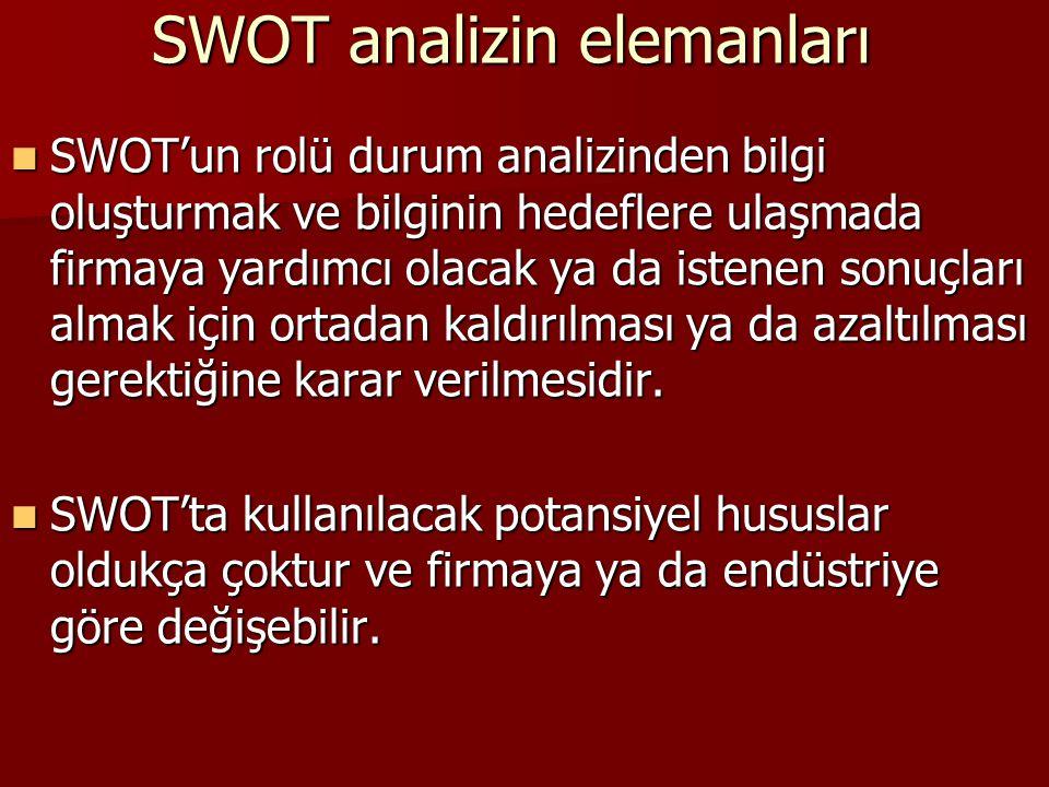 SWOT analizin elemanları SWOT'un rolü durum analizinden bilgi oluşturmak ve bilginin hedeflere ulaşmada firmaya yardımcı olacak ya da istenen sonuçlar