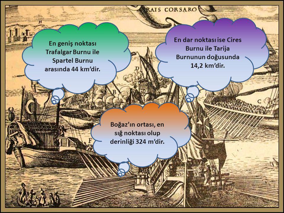 En geniş noktası Trafalgar Burnu ile Spartel Burnu arasında 44 km'dir. En dar noktası ise Cires Burnu ile Tarija Burnunun doğusunda 14,2 km'dir. Boğaz